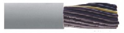 Шнурови с PVC изолация - Гъвкави контролни кабели